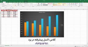 آموزش اکسل پیشرفته در یزد