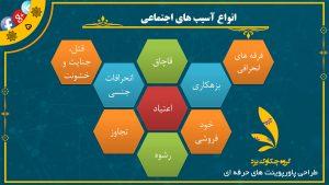 طراحی پاورپیونت حرفه ای در شهر یزد